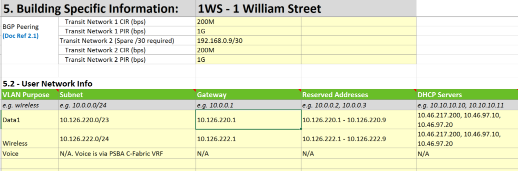 Table 1 - Example of the 1WS, AIS spreadsheet